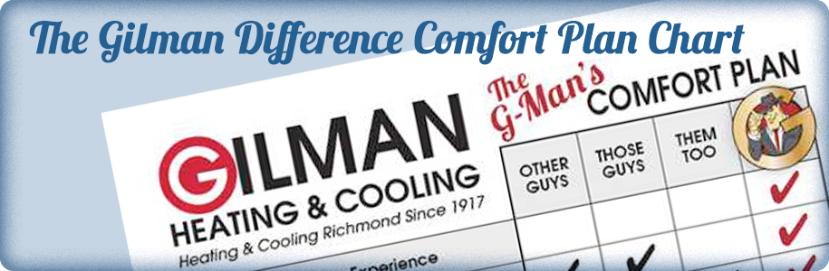 The Gilman Difference Comfort Plan